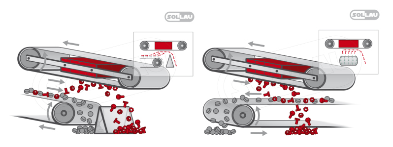 magnetni separatori za cvrste proizvode